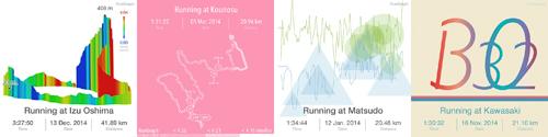 RunGraph4