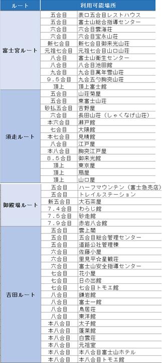 p_index_02c